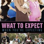 """Poster for the movie """"What to Expect When You're Expecting"""""""